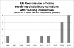 EU Commission Leaks 2006-15_ronpatz